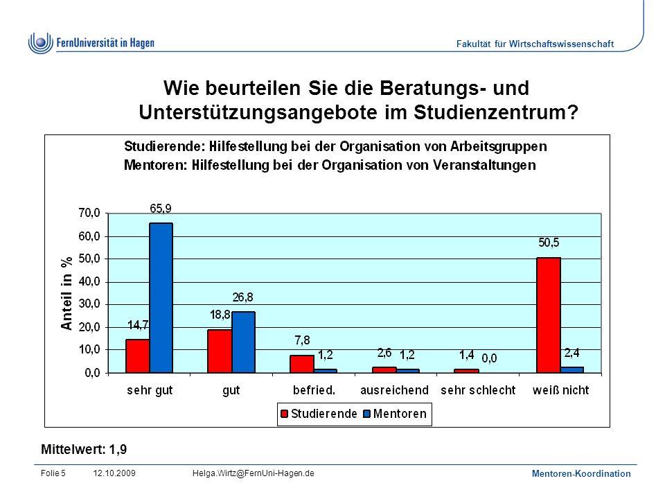 Fakultät für Wirtschaftswissenschaft 12.10.2009Helga.Wirtz@FernUni-Hagen.de Mentoren-Koordination Folie 5 Wie beurteilen Sie die Beratungs- und Unterstützungsangebote im Studienzentrum.