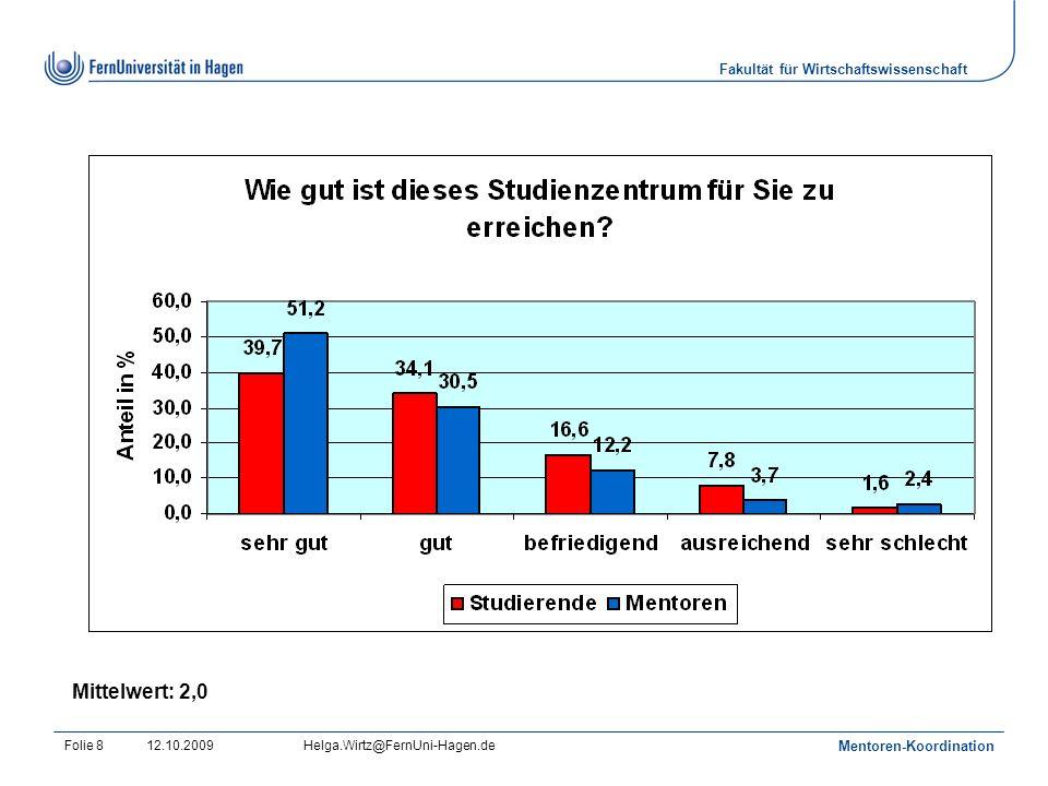 Fakultät für Wirtschaftswissenschaft 12.10.2009Helga.Wirtz@FernUni-Hagen.de Mentoren-Koordination Folie 8 Mittelwert: 2,0