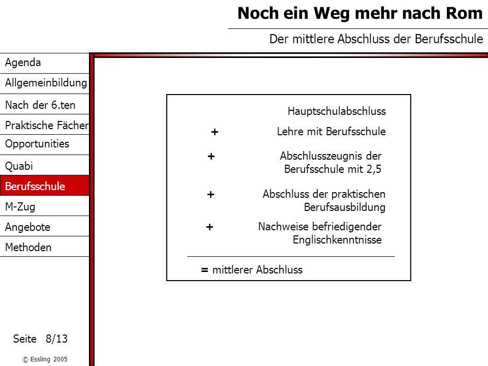 Mit Vollgas zur mittleren Reife Der M-Zug Agenda Allgemeinbildung Opportunities Praktische Fächer Nach der 6.ten Quabi Berufsschule M-Zug Angebote Methoden Seite9/13 Der M-Zug dauert 4 Jahre (7.