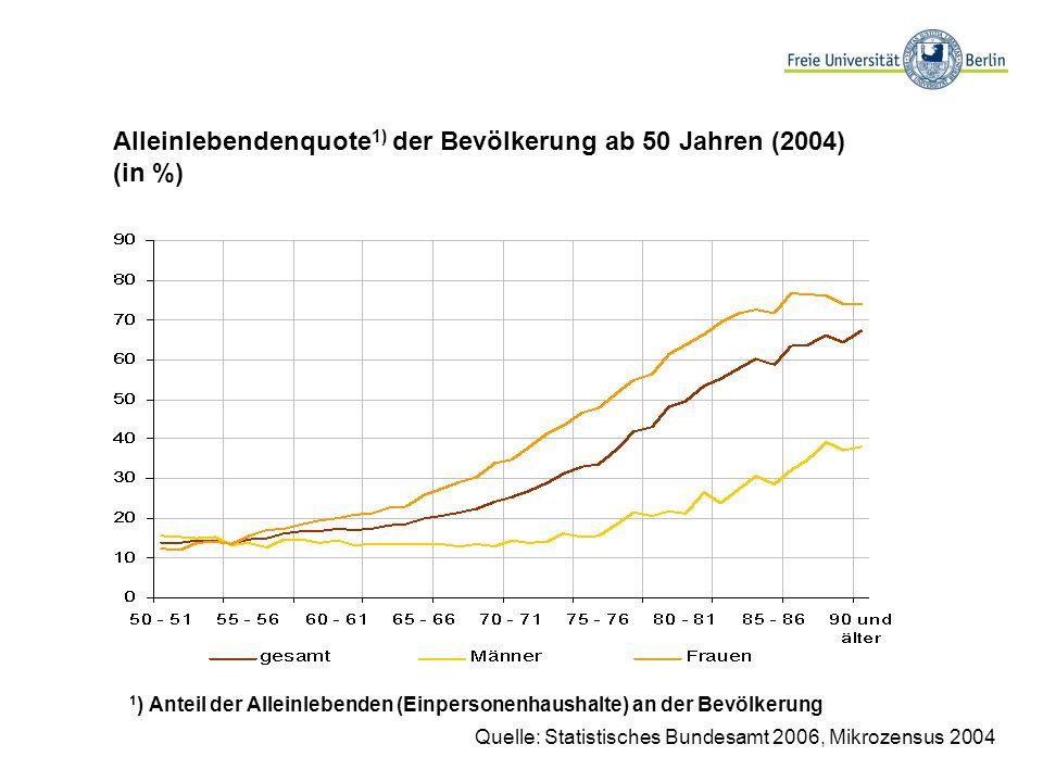 Alleinlebendenquote 1) der Bevölkerung ab 50 Jahren (2004) (in %) 1 ) Anteil der Alleinlebenden (Einpersonenhaushalte) an der Bevölkerung Quelle: Stat