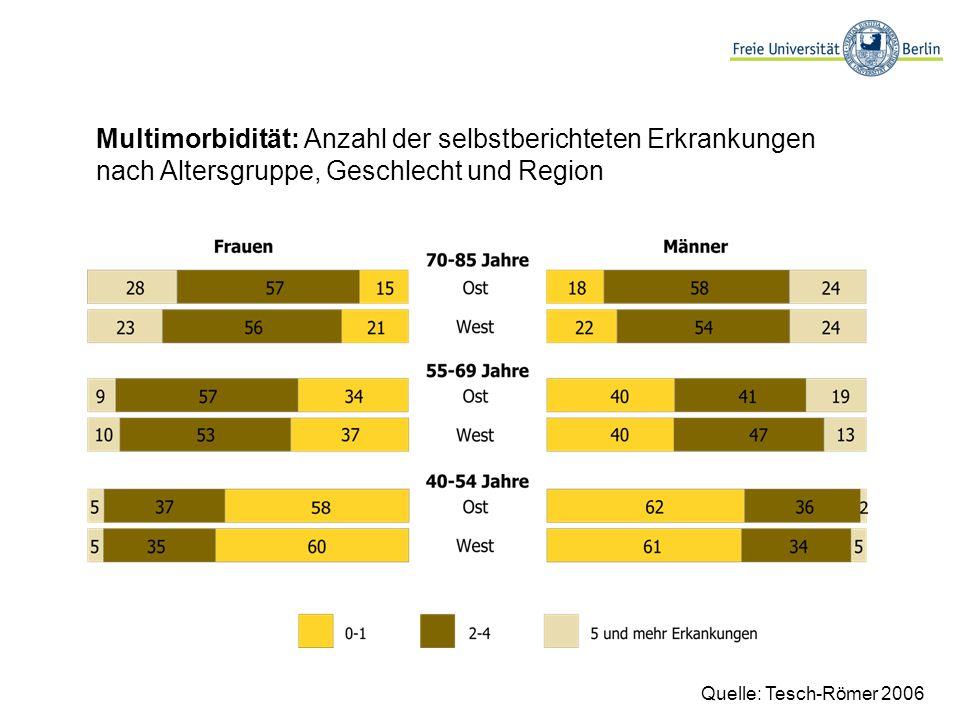 Quelle: Tesch-Römer 2006 Multimorbidität: Anzahl der selbstberichteten Erkrankungen nach Altersgruppe, Geschlecht und Region