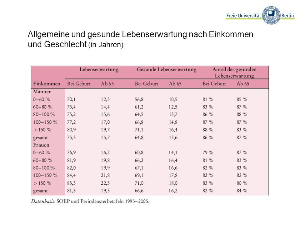 Allgemeine und gesunde Lebenserwartung nach Einkommen und Geschlecht (in Jahren)