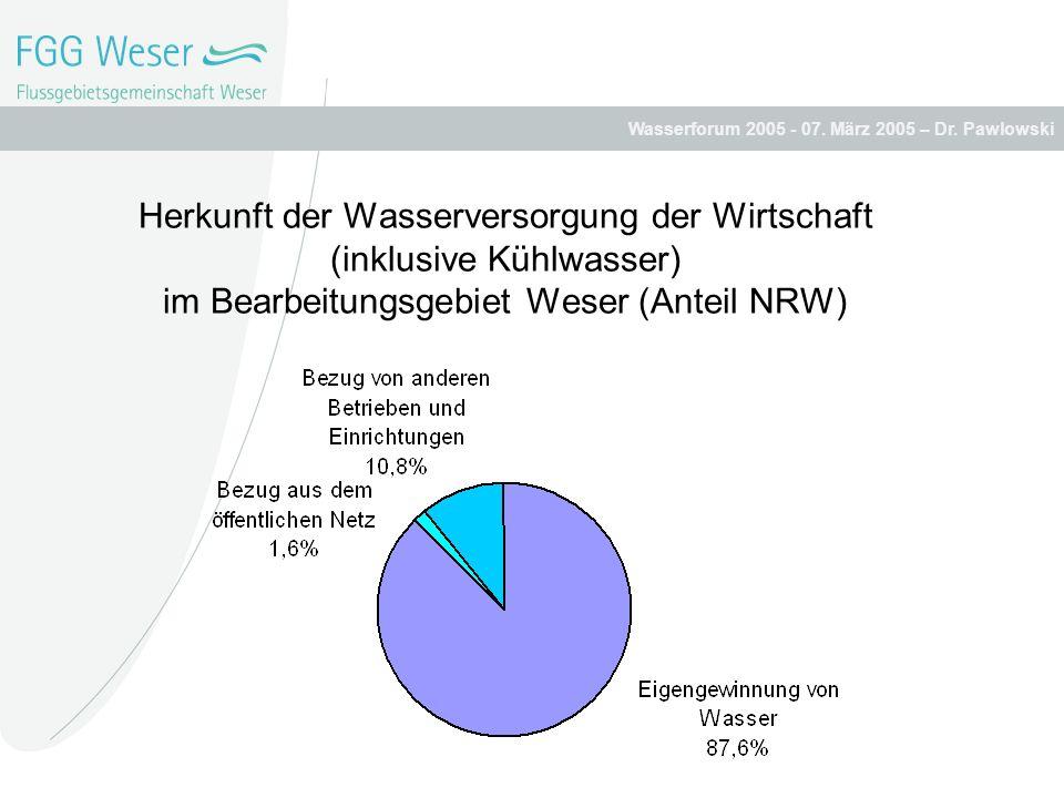 Wasserforum 2005 - 07. März 2005 – Dr. Pawlowski Herkunft der Wasserversorgung der Wirtschaft (inklusive Kühlwasser) im Bearbeitungsgebiet Weser (Ante