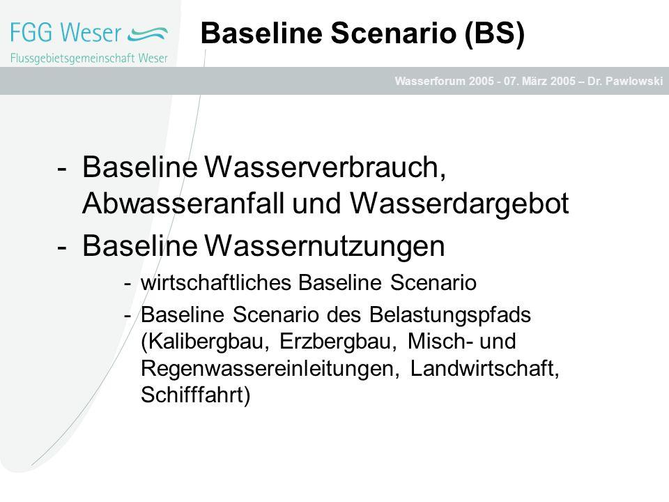 Wasserforum 2005 - 07. März 2005 – Dr. Pawlowski Baseline Scenario (BS) -Baseline Wasserverbrauch, Abwasseranfall und Wasserdargebot -Baseline Wassern