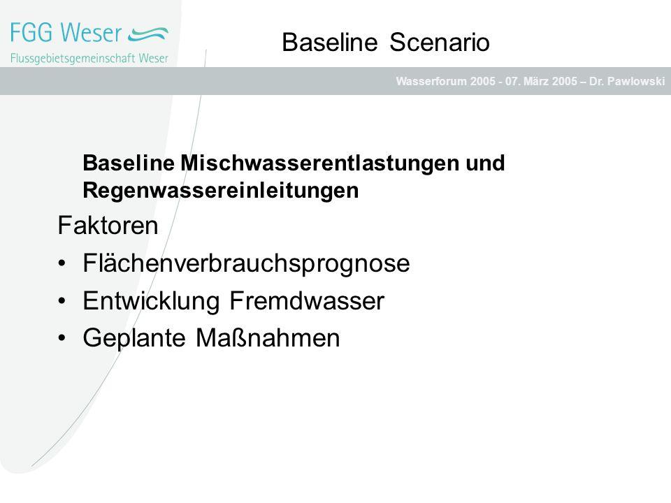 Wasserforum 2005 - 07. März 2005 – Dr. Pawlowski Baseline Scenario Baseline Mischwasserentlastungen und Regenwassereinleitungen Faktoren Flächenverbra
