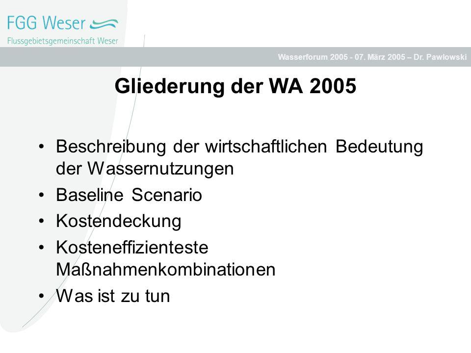 Wasserforum 2005 - 07. März 2005 – Dr. Pawlowski Gliederung der WA 2005 Beschreibung der wirtschaftlichen Bedeutung der Wassernutzungen Baseline Scena