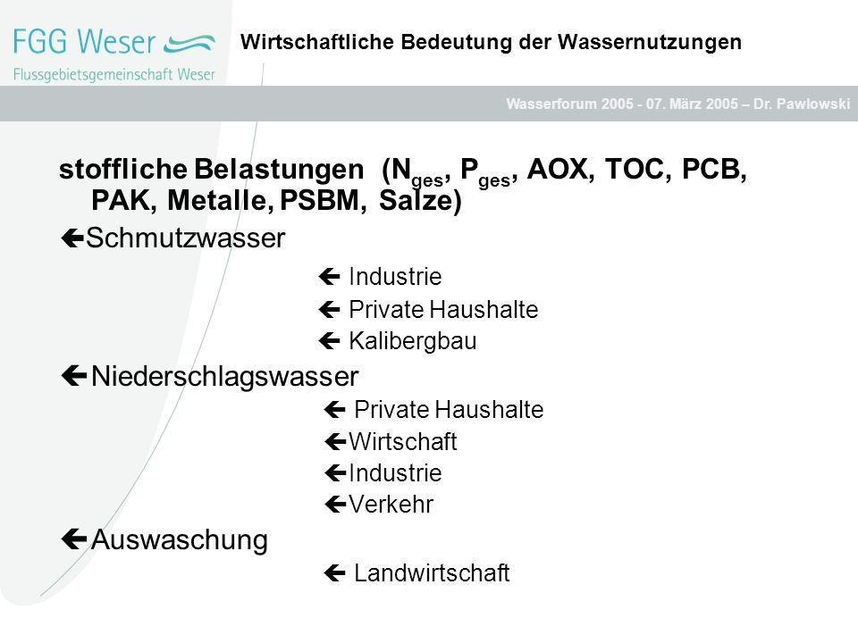 Wasserforum 2005 - 07. März 2005 – Dr. Pawlowski Wirtschaftliche Bedeutung der Wassernutzungen stoffliche Belastungen (N ges, P ges, AOX, TOC, PCB, PA