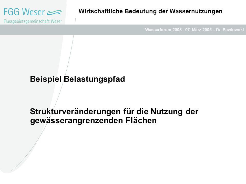 Wasserforum 2005 - 07. März 2005 – Dr. Pawlowski Wirtschaftliche Bedeutung der Wassernutzungen Beispiel Belastungspfad Strukturveränderungen für die N