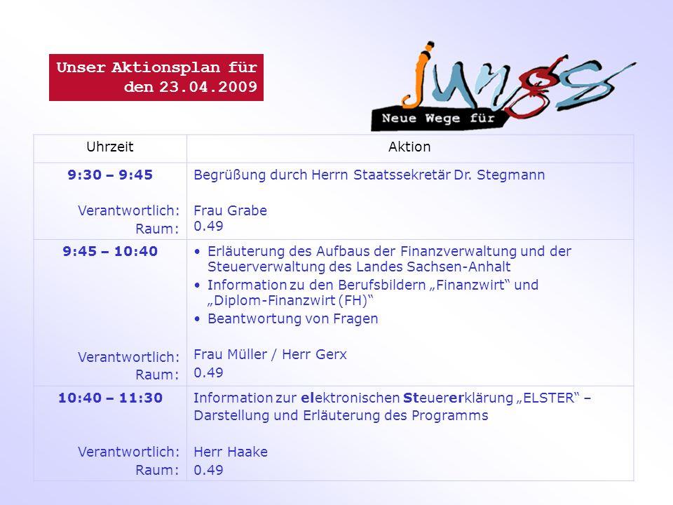 Unser Aktionsplan für den 23.04.2009 UhrzeitAktion 9:30 – 9:45 Verantwortlich: Raum: Begrüßung durch Herrn Staatssekretär Dr.