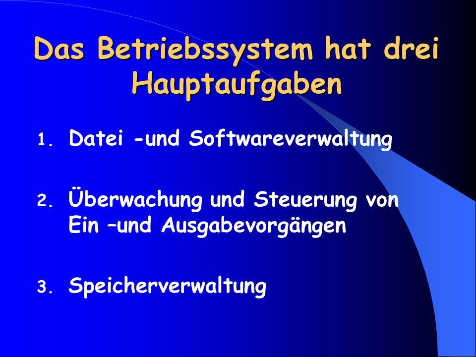 Das Betriebssystem hat drei Hauptaufgaben Datei -und Softwareverwaltung Überwachung und Steuerung von Ein –und Ausgabevorgängen Speicherverwaltung
