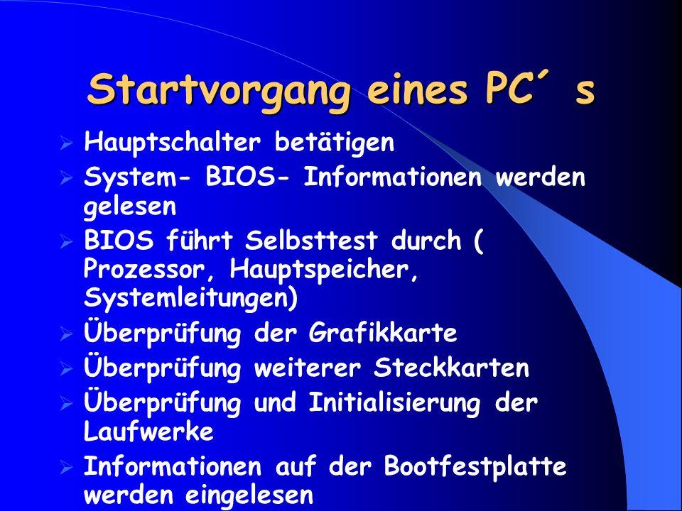 Startvorgang eines PC´ s Hauptschalter betätigen System- BIOS- Informationen werden gelesen BIOS führt Selbsttest durch ( Prozessor, Hauptspeicher, Systemleitungen) Überprüfung der Grafikkarte Überprüfung weiterer Steckkarten Überprüfung und Initialisierung der Laufwerke Informationen auf der Bootfestplatte werden eingelesen Windows- Desktop