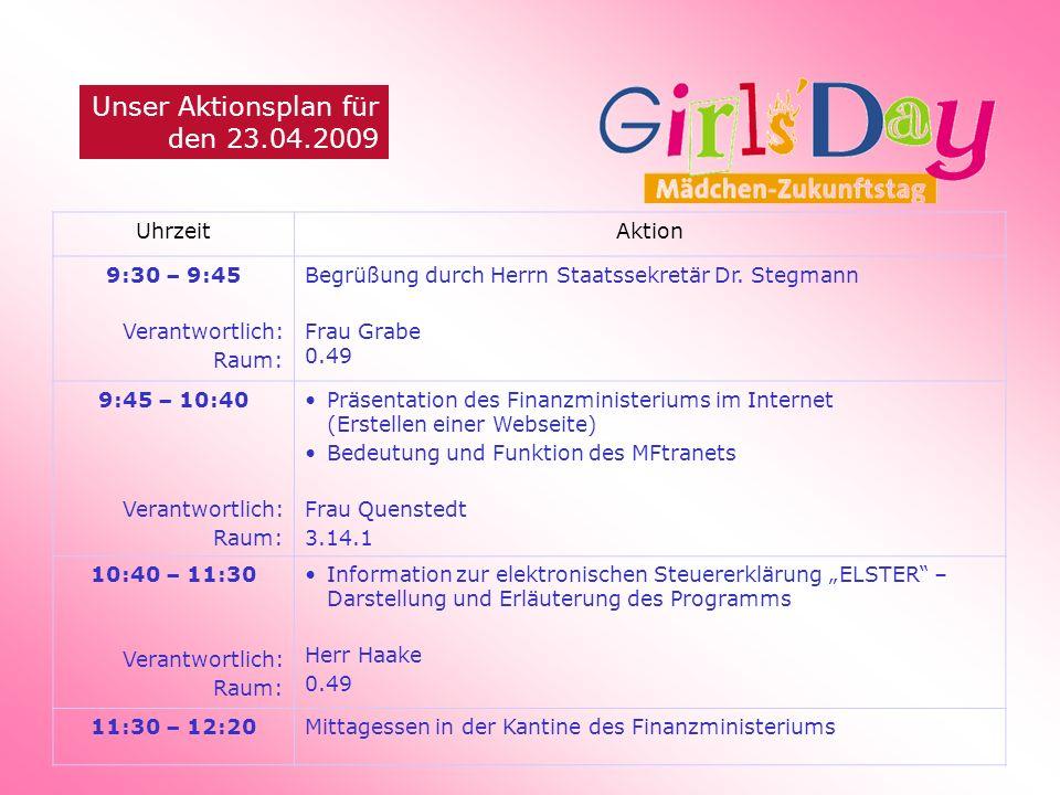 www.girls-day.de www.girls-day.de Regionale Vertretungen der Arbeitgeberverbände, der Gewerkschaften, der Kammern, der Arbeitsagenturen sowie kommunale Gleichstellungs- und Frauenbeauftragte haben mit anderen Engagierten wie auch Lehrkräften oder Elternvertretungen zur Unterstützung und Koordinierung des Mädchen-Zukunftstages vor Ort GirlsDay-Arbeitskreise gegründet.