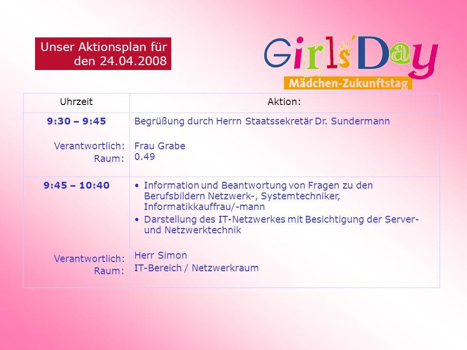 Unser Aktionsplan für den 24.04.2008 UhrzeitAktion: 9:30 – 9:45 Verantwortlich: Raum: Begrüßung durch Herrn Staatssekretär Dr. Sundermann Frau Grabe 0