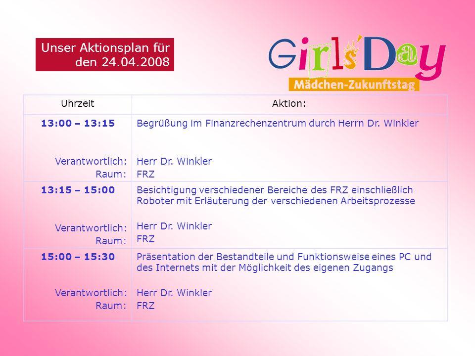Unser Aktionsplan für den 24.04.2008 UhrzeitAktion: 13:00 – 13:15 Verantwortlich: Raum: Begrüßung im Finanzrechenzentrum durch Herrn Dr. Winkler Herr