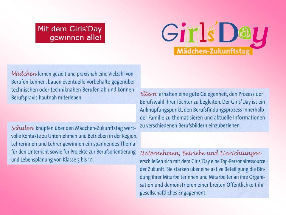 Mit dem GirlsDay gewinnen alle!