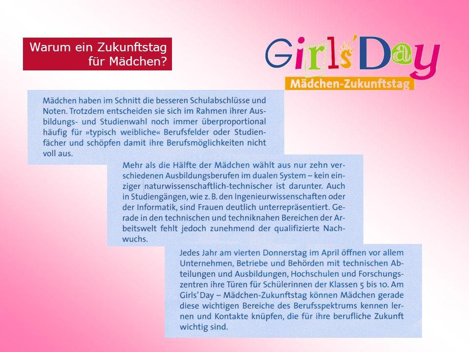 Warum ein Zukunftstag für Mädchen?