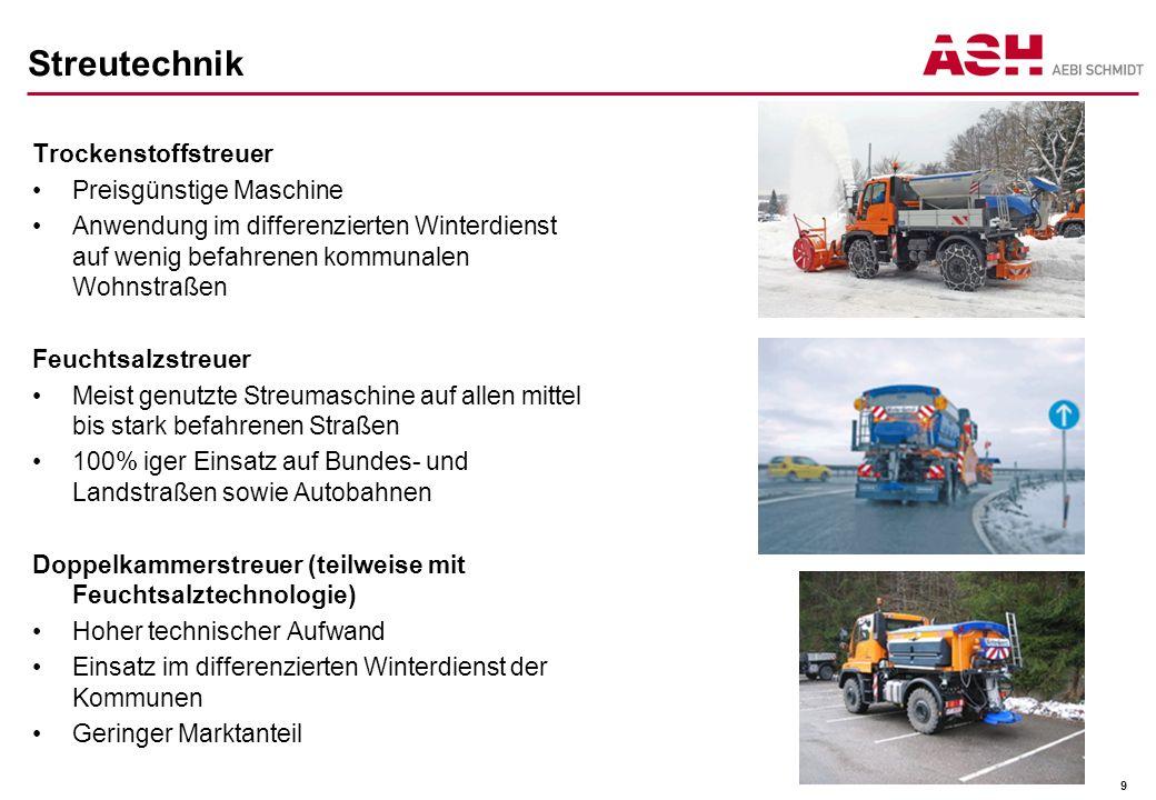 Streutechnik Trockenstoffstreuer Preisgünstige Maschine Anwendung im differenzierten Winterdienst auf wenig befahrenen kommunalen Wohnstraßen Feuchtsa