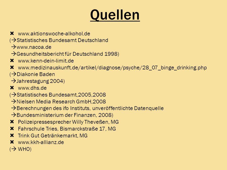 Quellen www.aktionswoche-alkohol.de ( Statistisches Bundesamt Deutschland www.nacoa.de Gesundheitsbericht für Deutschland 1998) www.kenn-dein-limit.de