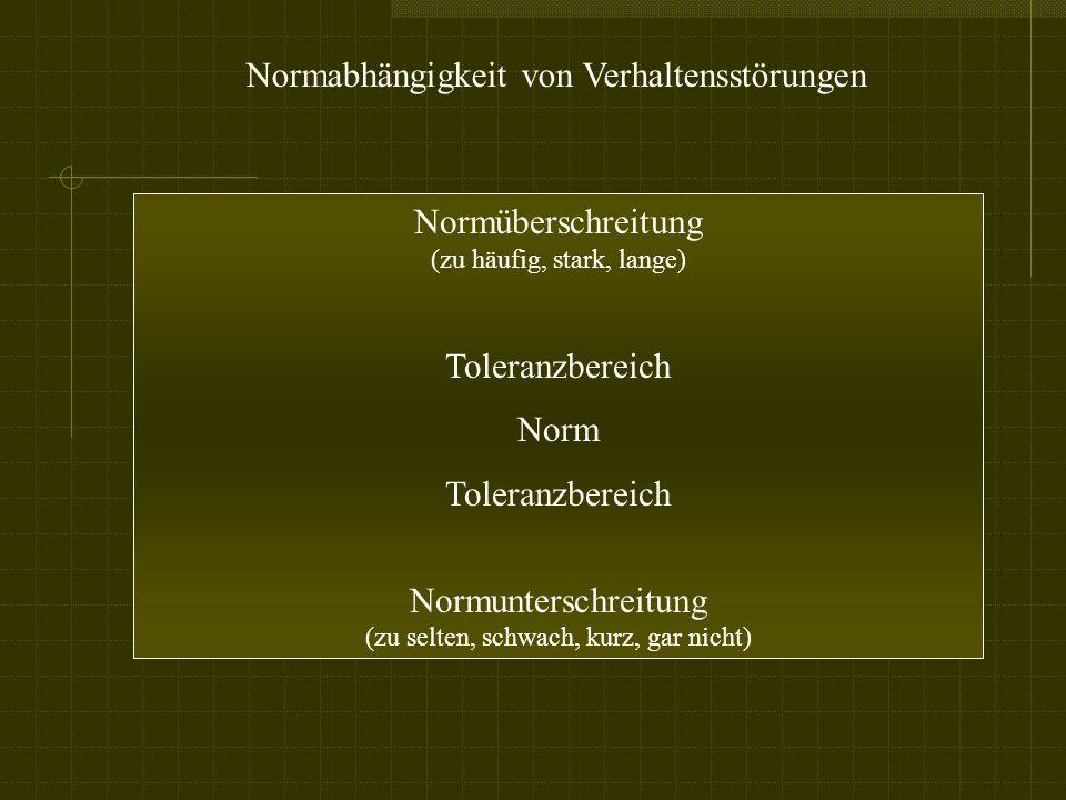 Normabhängigkeit von Verhaltensstörungen Normüberschreitung (zu häufig, stark, lange) Toleranzbereich Norm Toleranzbereich Normunterschreitung (zu selten, schwach, kurz, gar nicht)