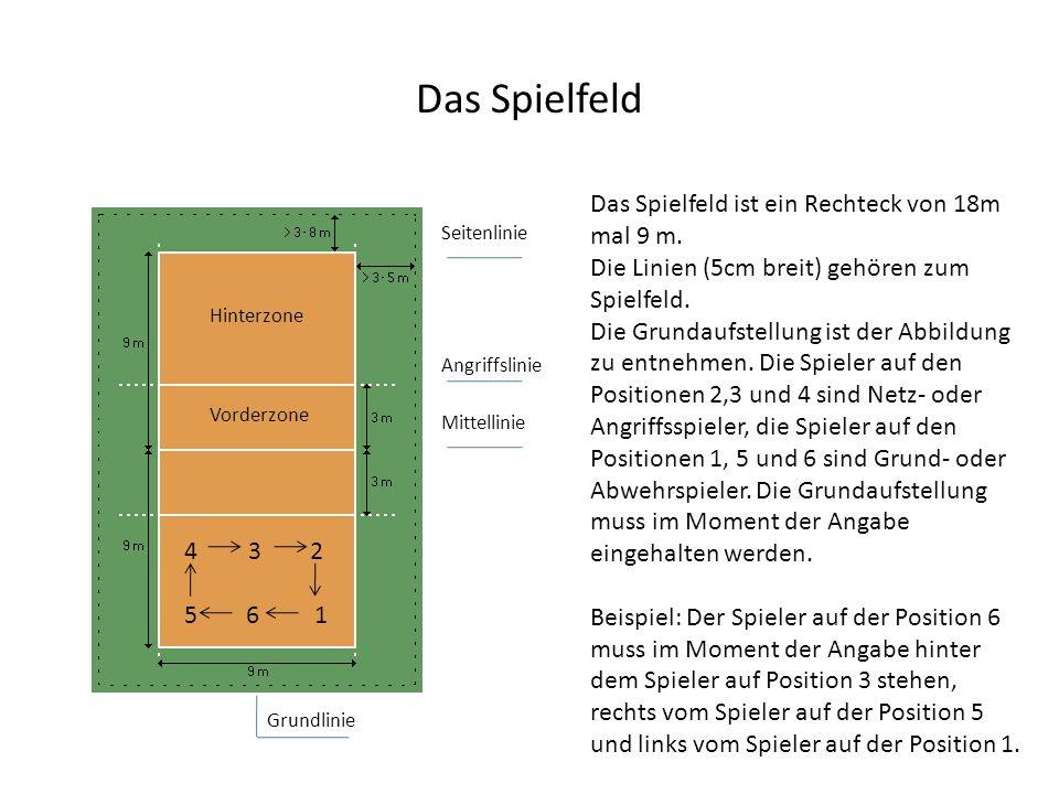 Das Spielfeld Grundlinie Angriffslinie Seitenlinie Mittellinie Hinterzone Vorderzone 4 3 2 5 6 1 Das Spielfeld ist ein Rechteck von 18m mal 9 m. Die L