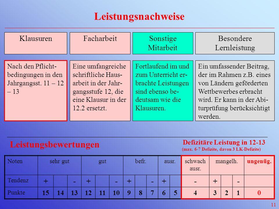 11.111.212.112.213.113.2 Abiturprüfung Schriftlichkeit Gesellschaftswissens. Mathematik Naturwissenschaft 1. Leistungsfach (LK) 2. Leistungsfach (LK)