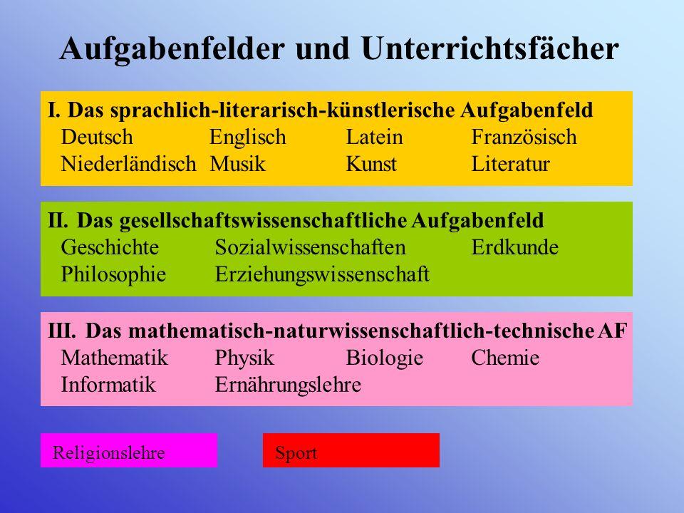 Jgst. 12 2 LK 5 Std 6-7 GK 3 Std Kurse Leistungskurse und Grundkurse Abiturprüfung2 LK2 GKJgst. 11 10 – 11 GK (30 – 34 Std.) Jgst. 13 2 LK 5 Std 6-7 G