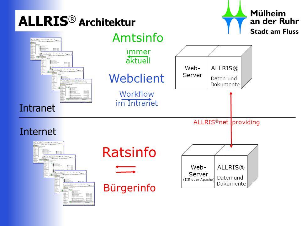 ALLRIS ® Architektur Internet Intranet Web- Server (IIS oder Apache) ALLRIS® Daten und Dokumente ALLRIS ® net providing Web- Server ALLRIS® Daten und