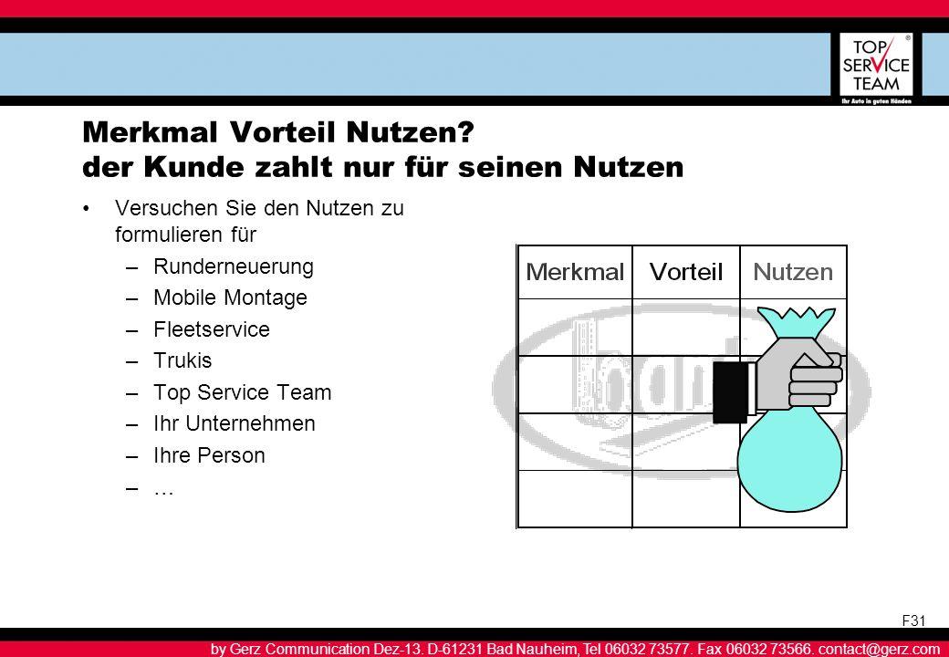 by Gerz Communication Dez-13.D-61231 Bad Nauheim, Tel 06032 73577.