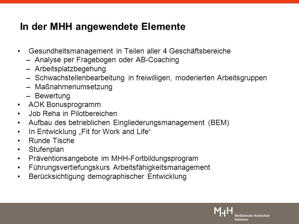 In der MHH angewendete Elemente Gesundheitsmanagement in Teilen aller 4 Geschäftsbereiche –Analyse per Fragebogen oder AB-Coaching –Arbeitsplatzbegehu