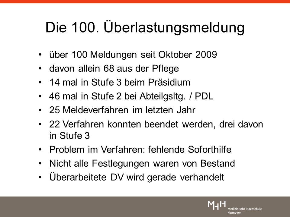 über 100 Meldungen seit Oktober 2009 davon allein 68 aus der Pflege 14 mal in Stufe 3 beim Präsidium 46 mal in Stufe 2 bei Abteilgsltg. / PDL 25 Melde