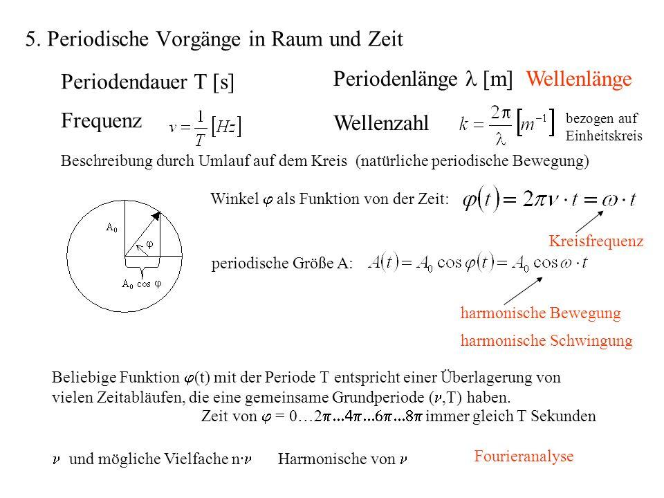 Periodendauer T [s] Periodenlänge [m] Wellenlänge Frequenz Wellenzahl bezogen auf Einheitskreis Beschreibung durch Umlauf auf dem Kreis (natürliche pe