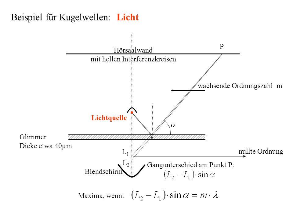 Lichtquelle L1L1 L2L2 Gangunterschied am Punkt P: Maxima, wenn: P Hörsaalwand mit hellen Interferenzkreisen Glimmer Dicke etwa 40µm wachsende Ordnungs