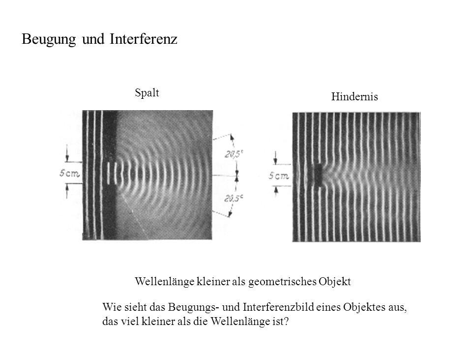 Spalt Hindernis Wellenlänge kleiner als geometrisches Objekt Beugung und Interferenz Wie sieht das Beugungs- und Interferenzbild eines Objektes aus, d