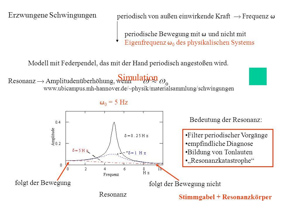 periodisch von außen einwirkende Kraft Frequenz periodische Bewegung mit und nicht mit Eigenfrequenz 0 des physikalischen Systems Resonanz Amplitudenü