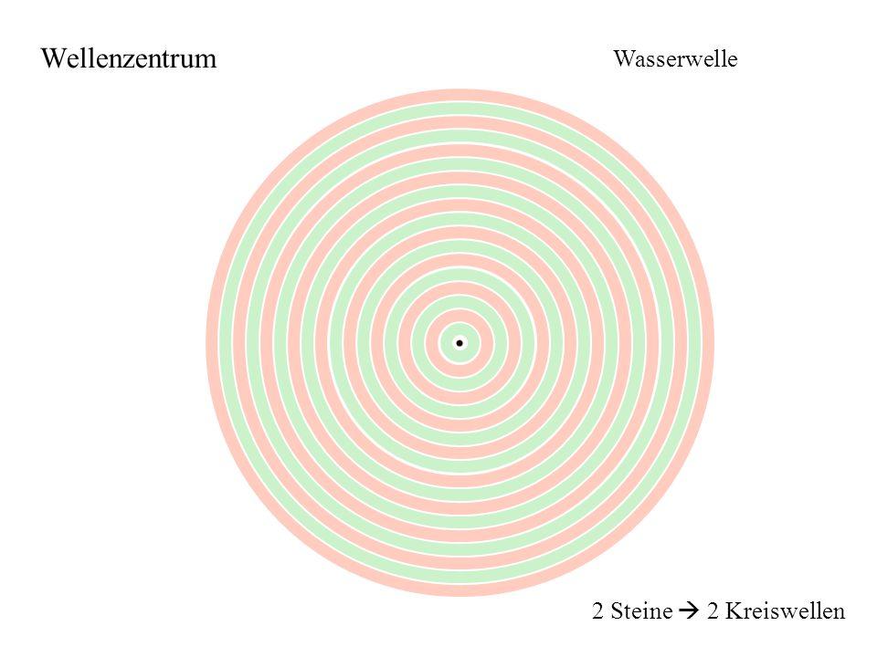 Wellenzentrum Wasserwelle 2 Steine 2 Kreiswellen