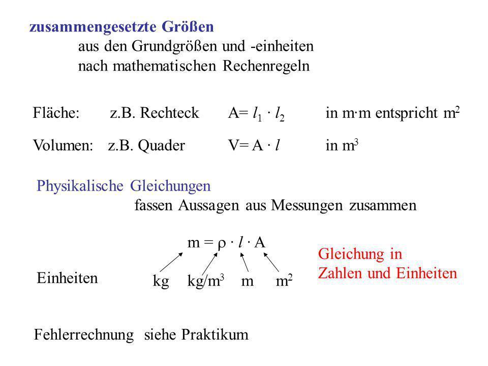 zusammengesetzte Größen aus den Grundgrößen und -einheiten nach mathematischen Rechenregeln Fläche: z.B. RechteckA= l 1 l 2 in mm entspricht m 2 Volum