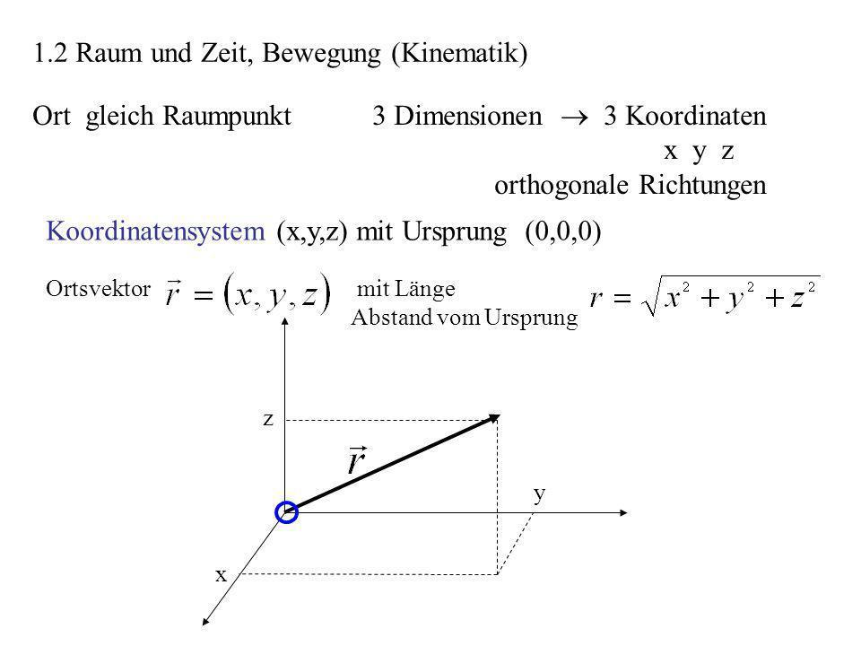 1.2 Raum und Zeit, Bewegung (Kinematik) Ort gleich Raumpunkt 3 Dimensionen 3 Koordinaten x y z orthogonale Richtungen x y z Ortsvektor mit Länge Absta