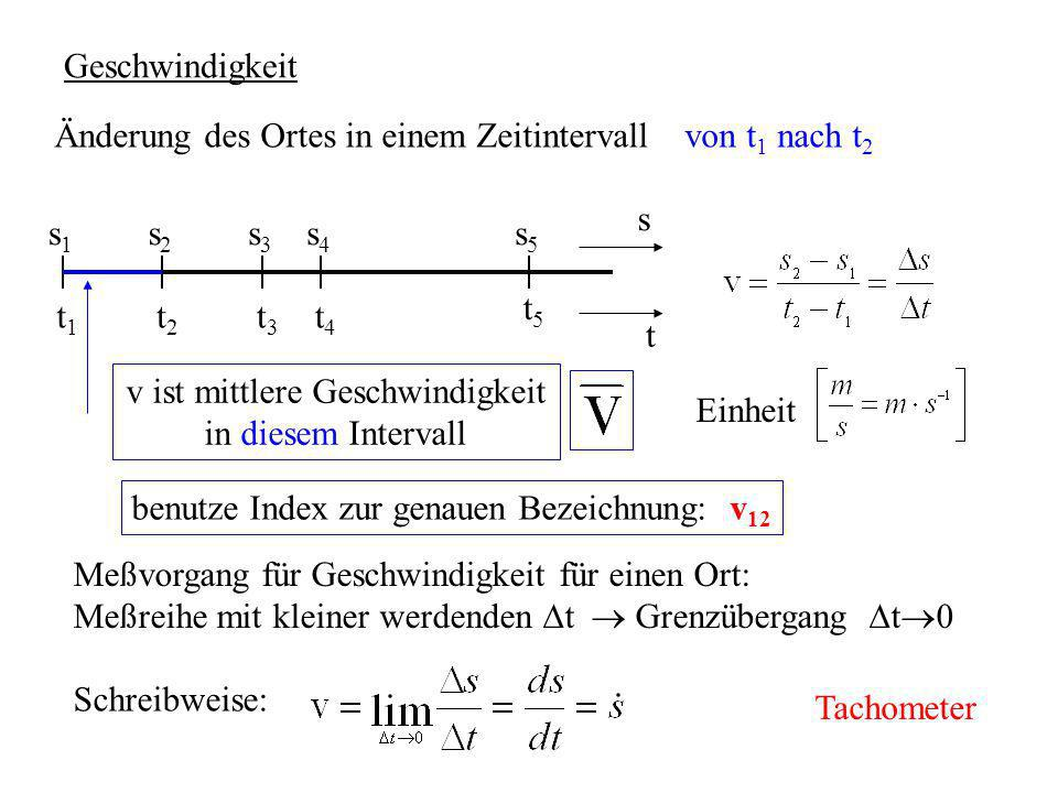 Geschwindigkeit Änderung des Ortes in einem Zeitintervall von t 1 nach t 2 t1t1 t2t2 t3t3 t4t4 t5t5 t s1s1 s2s2 s3s3 s4s4 s5s5 s Einheit Meßvorgang fü