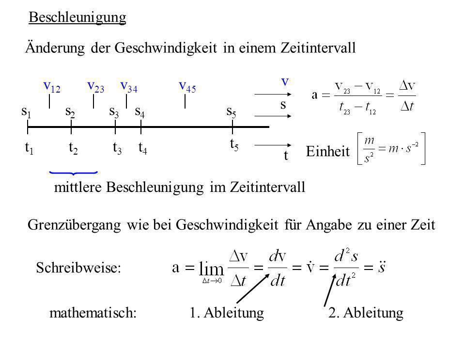 Beschleunigung Änderung der Geschwindigkeit in einem Zeitintervall t1t1 t2t2 t3t3 t4t4 t5t5 t s1s1 s2s2 s3s3 s4s4 s5s5 s v 12 v 23 v 34 v 45 v Einheit