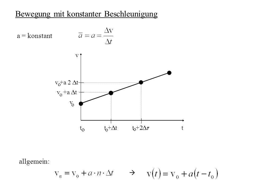 a = konstant Bewegung mit konstanter Beschleunigung allgemein: t v v v +a t v +a 2 t t t + tt + o o o o o o