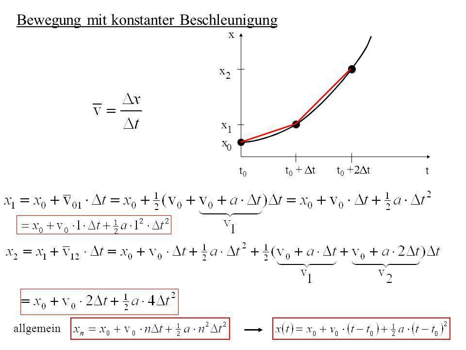Bewegung mit konstanter Beschleunigung allgemein tt0t0 t 0 + t x x x x 0 1 2