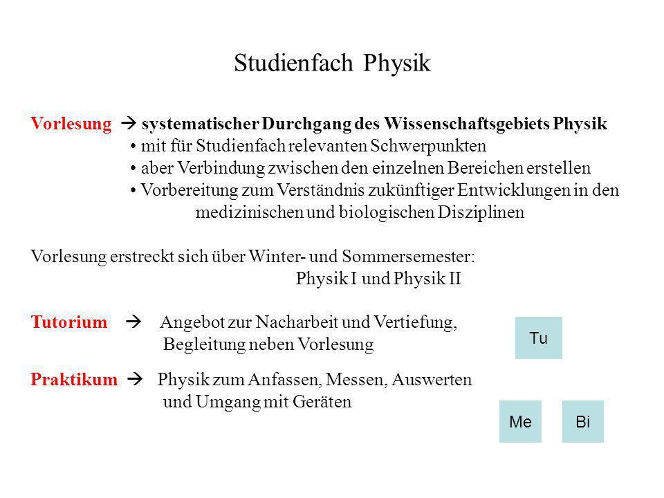 Studienfach Physik Vorlesung systematischer Durchgang des Wissenschaftsgebiets Physik mit für Studienfach relevanten Schwerpunkten aber Verbindung zwi