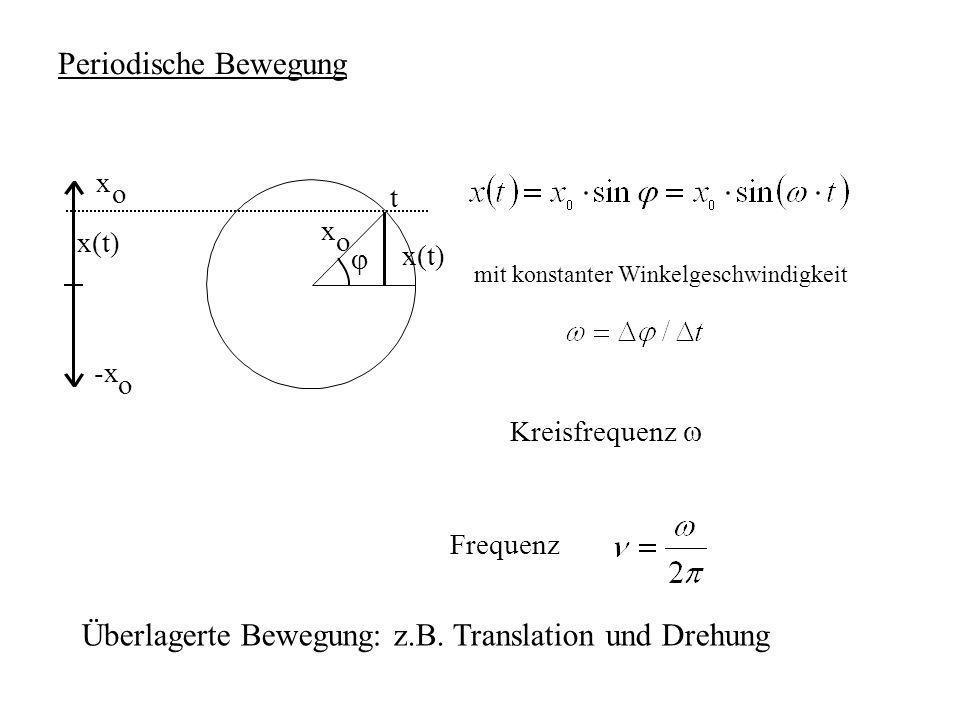 Kreisfrequenz Periodische Bewegung x -x o x(t) o t x o mit konstanter Winkelgeschwindigkeit Frequenz Überlagerte Bewegung: z.B. Translation und Drehun
