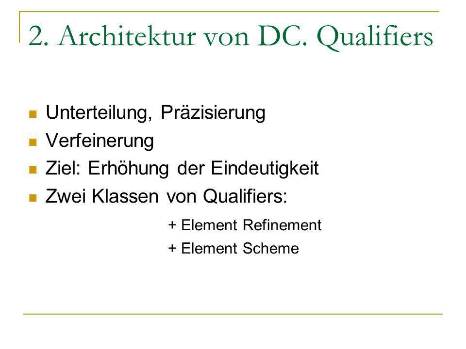 2.Architektur von DC.