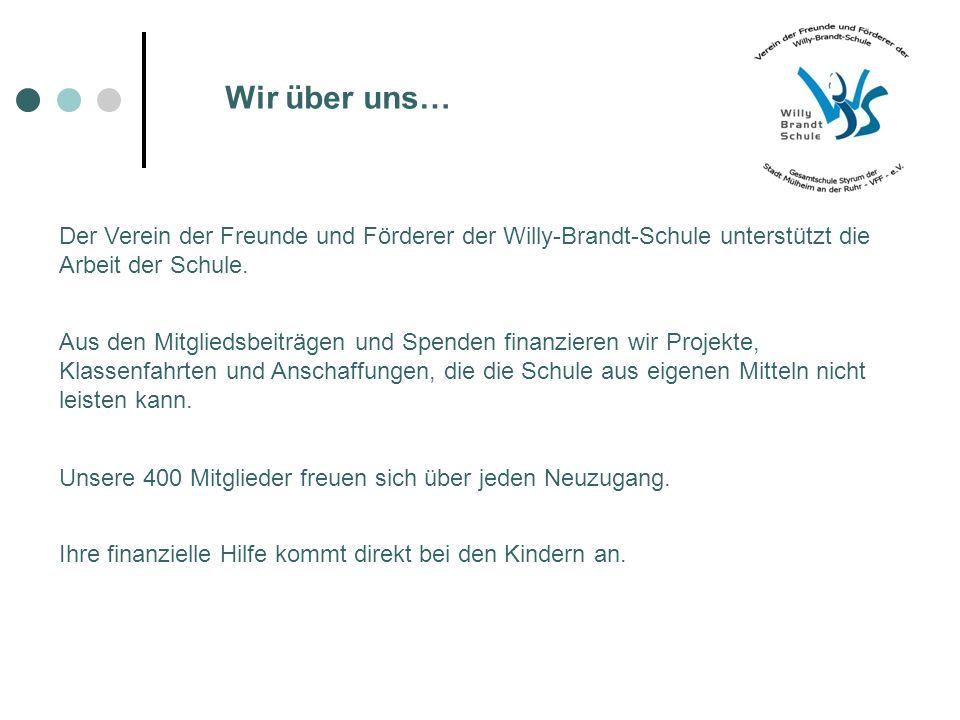 Der Vorstand stellt sich vor… Monika Thielen Thomas Brune Rita Nappenfeld- Weber