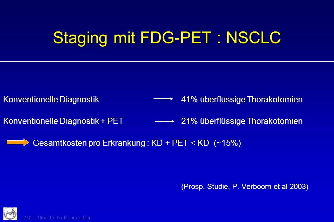 Staging mit FDG-PET : NSCLC Konventionelle Diagnostik41% überflüssige Thorakotomien Konventionelle Diagnostik + PET21% überflüssige Thorakotomien Gesa