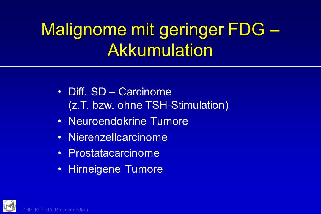 Malignome mit geringer FDG – Akkumulation Diff. SD – Carcinome (z.T. bzw. ohne TSH-Stimulation) Neuroendokrine Tumore Nierenzellcarcinome Prostatacarc