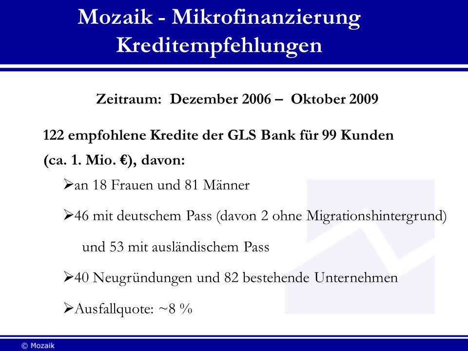 Mozaik - Mikrofinanzierung Kreditempfehlungen Zeitraum: Dezember 2006 – Oktober 2009 122 empfohlene Kredite der GLS Bank für 99 Kunden (ca. 1. Mio. ),