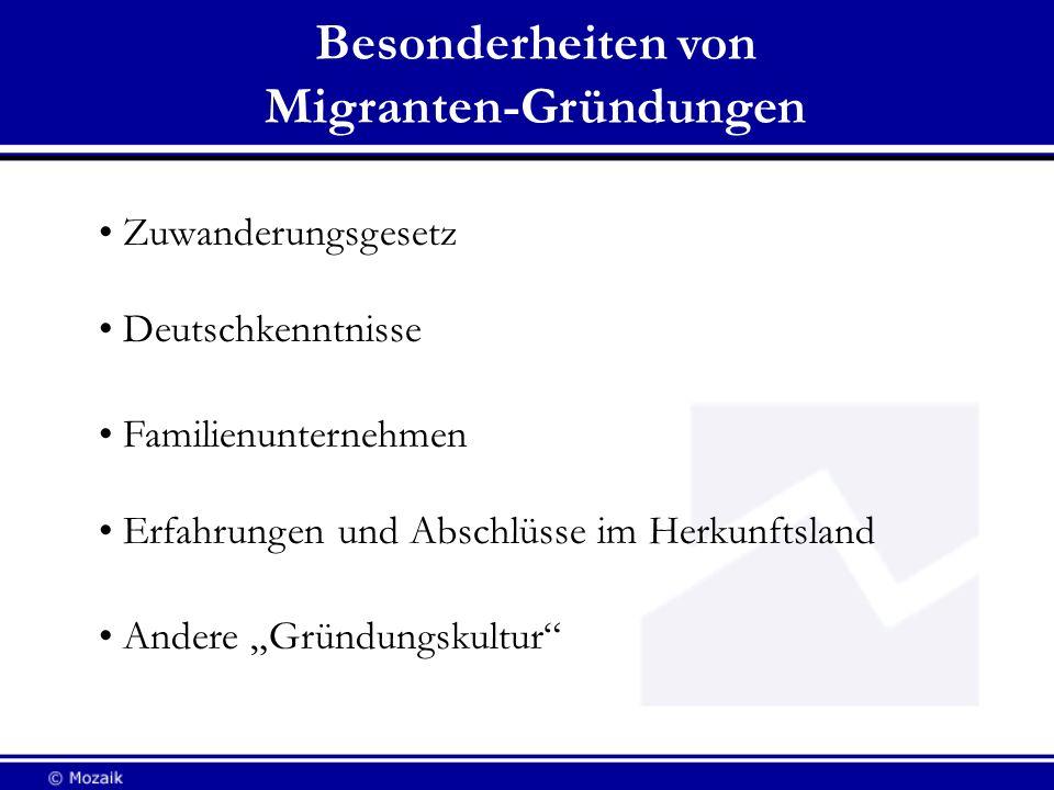 Besonderheiten von Migranten-Gründungen Zuwanderungsgesetz Erfahrungen und Abschlüsse im Herkunftsland Deutschkenntnisse Familienunternehmen Andere Gr
