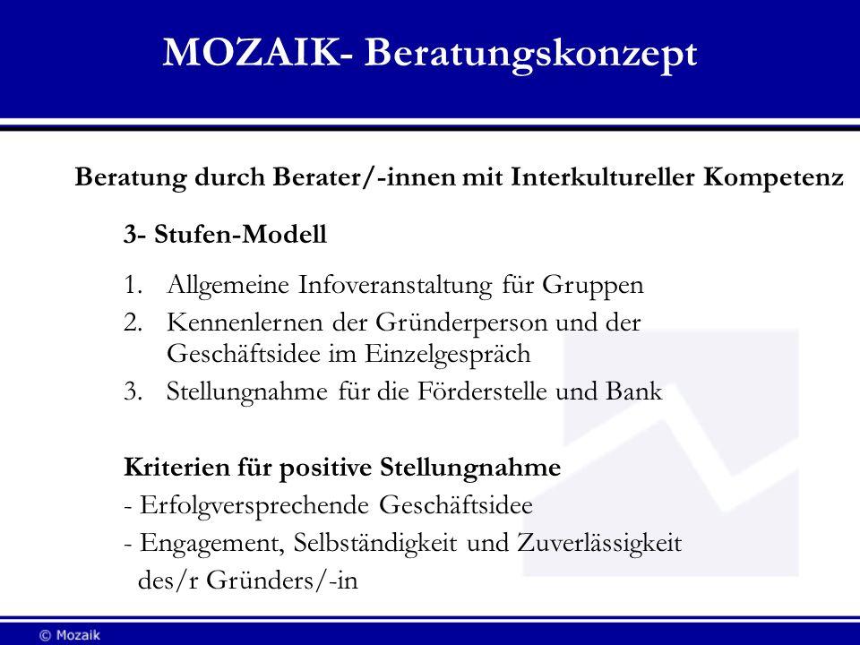 MOZAIK- Beratungskonzept 3- Stufen-Modell 1.Allgemeine Infoveranstaltung für Gruppen 2.Kennenlernen der Gründerperson und der Geschäftsidee im Einzelg